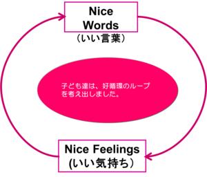 NiceWords.png